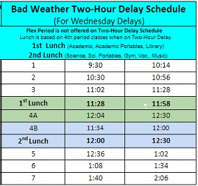 Wed. 2 hour delay